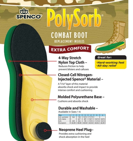 Spenco Poly Sorb Insoles