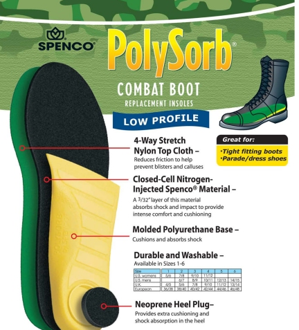 Spenco Low Profile Insoles