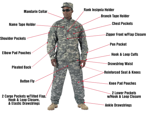 ACU Digital Camoflage Pants Made to Mil-Spec